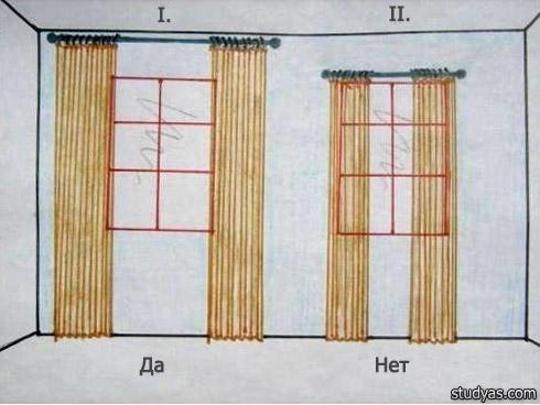 Длина карниза по отношению к окну