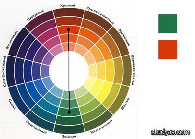 Контрастные цвета
